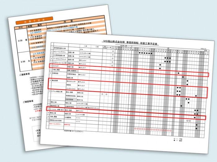 作業スケジュール表
